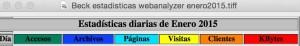 Beck cabecera estadisticas webanalyzer enero2015