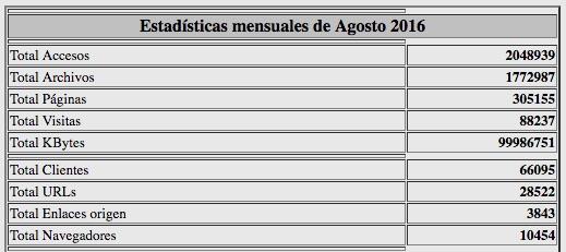 estadisticas-agosto-2016-2