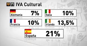 El IVA cultural: ¿una subvención?