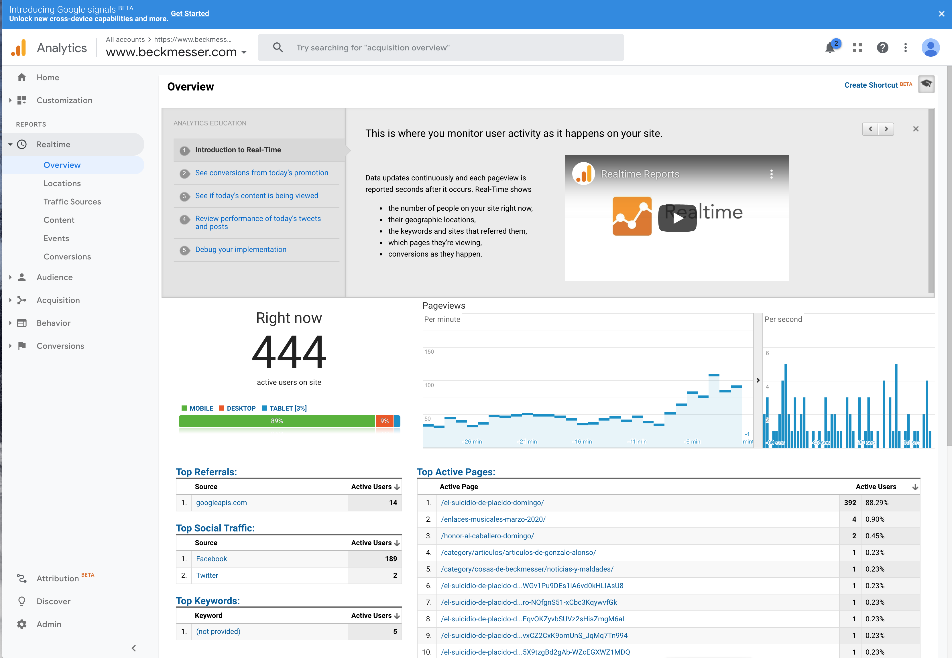 Google-Analytics-real-time-2marzo2020