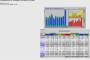 El coronavirus hace que Beckmesser consiga en marzo 1.021.754 páginas leídas